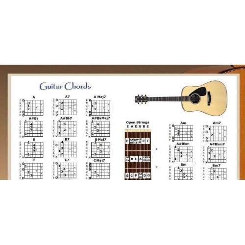 GUITAR CHORDS POSTER 13X19 & NOTE LOCATOR & 5 POSITION ...